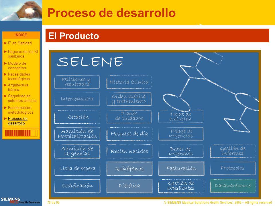 © SIEMENS Medical Solutions Health Services, 2006 – All rights reserved78 de 96 El Producto SELENE Proceso de desarrollo INDICE IT en Sanidad Negocio