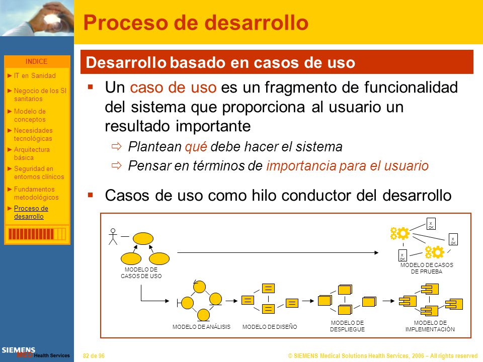 © SIEMENS Medical Solutions Health Services, 2006 – All rights reserved82 de 96 Proceso de desarrollo X OK X OK X OK MODELO DE CASOS DE USO MODELO DE
