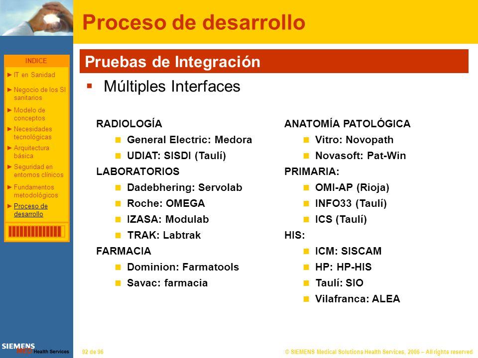 © SIEMENS Medical Solutions Health Services, 2006 – All rights reserved92 de 96 Proceso de desarrollo Múltiples Interfaces Pruebas de Integración RADI