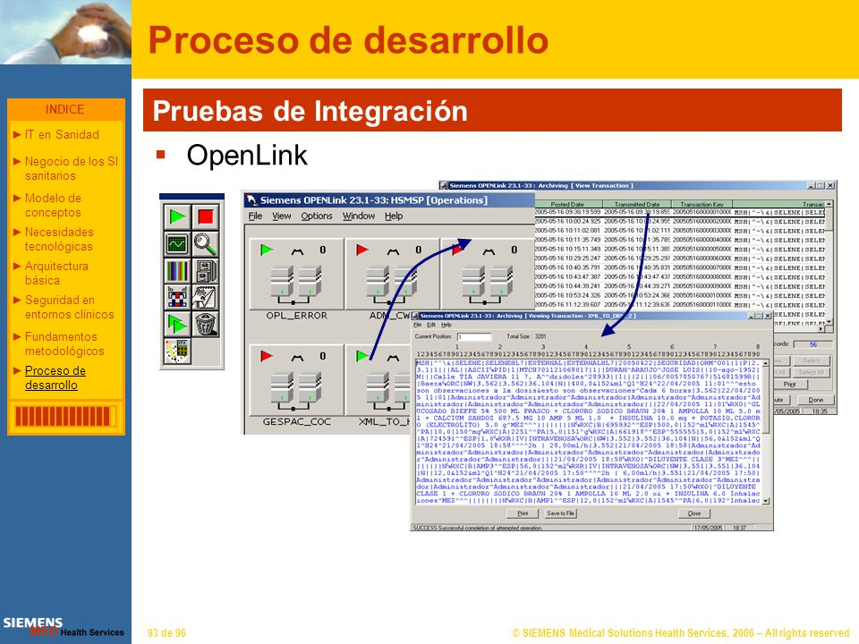 © SIEMENS Medical Solutions Health Services, 2006 – All rights reserved93 de 96 Proceso de desarrollo OpenLink Pruebas de Integración INDICE IT en San