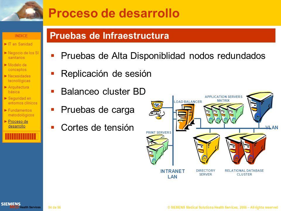 © SIEMENS Medical Solutions Health Services, 2006 – All rights reserved94 de 96 Proceso de desarrollo Pruebas de Alta Disponiblidad nodos redundados R