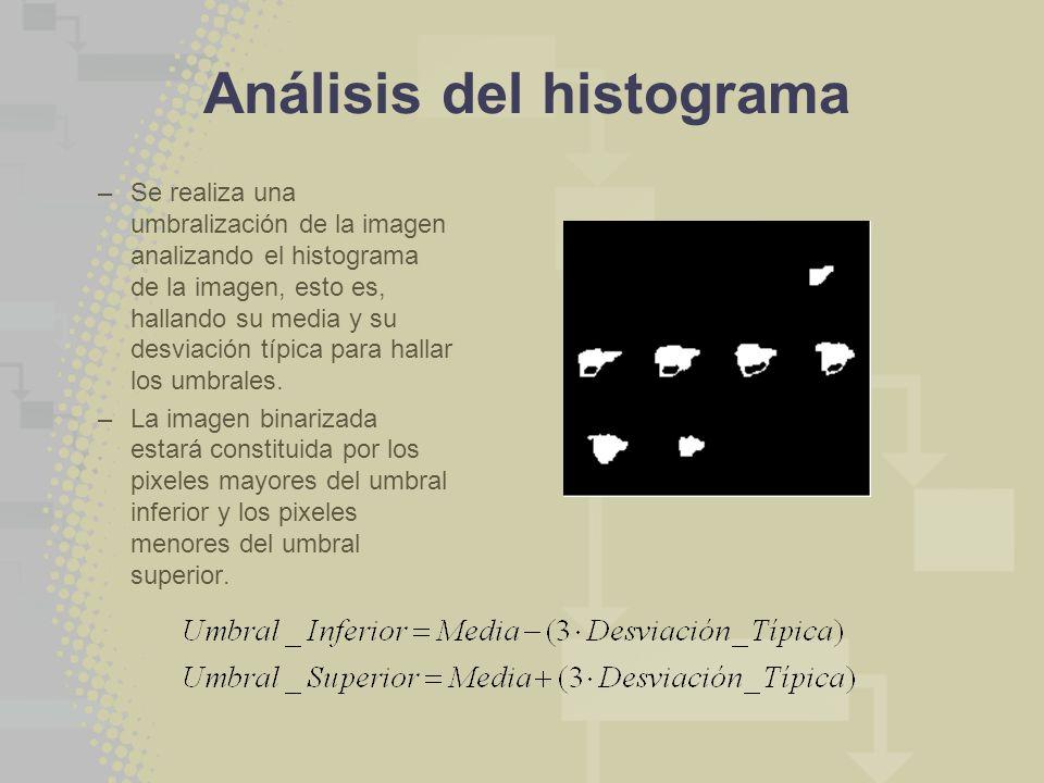Análisis del histograma –Se realiza una umbralización de la imagen analizando el histograma de la imagen, esto es, hallando su media y su desviación típica para hallar los umbrales.