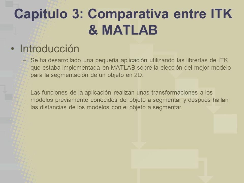Capitulo 3: Comparativa entre ITK & MATLAB Introducción –Se ha desarrollado una pequeña aplicación utilizando las librerías de ITK que estaba implementada en MATLAB sobre la elección del mejor modelo para la segmentación de un objeto en 2D.