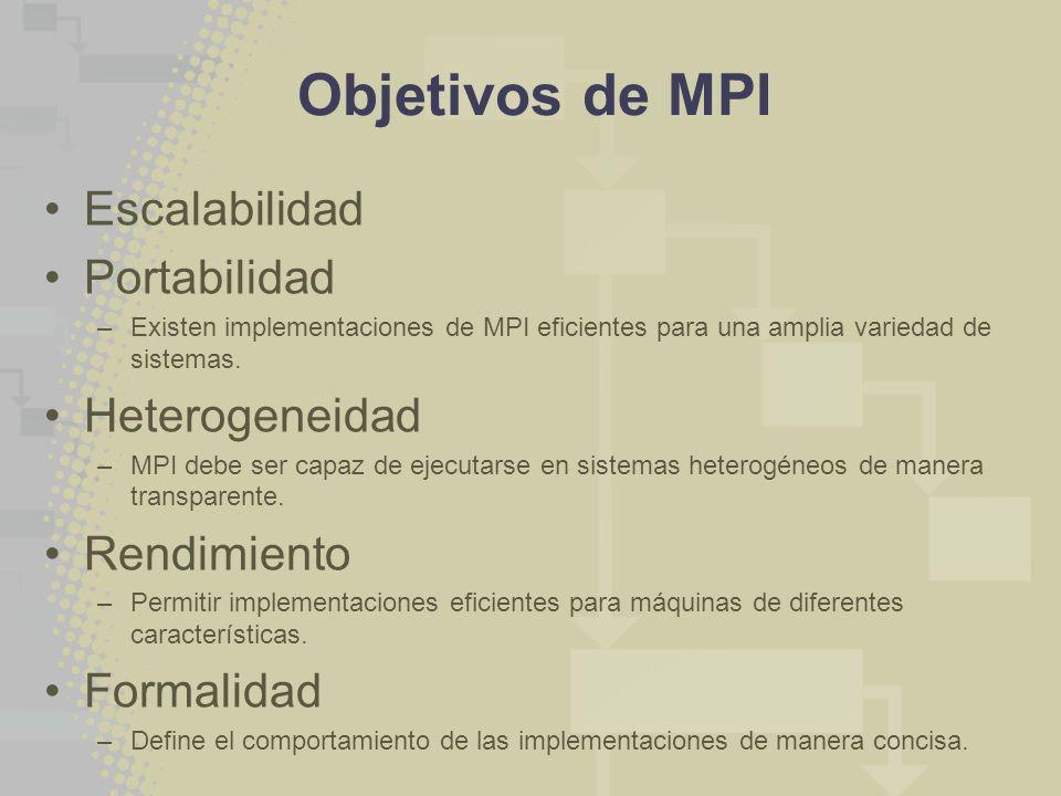 Objetivos de MPI Escalabilidad Portabilidad –Existen implementaciones de MPI eficientes para una amplia variedad de sistemas. Heterogeneidad –MPI debe