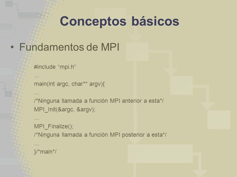 Conceptos básicos Fundamentos de MPI #include mpi.h... main(int argc, char** argv){... /*Ninguna llamada a función MPI anterior a esta*/ MPI_Init(&arg