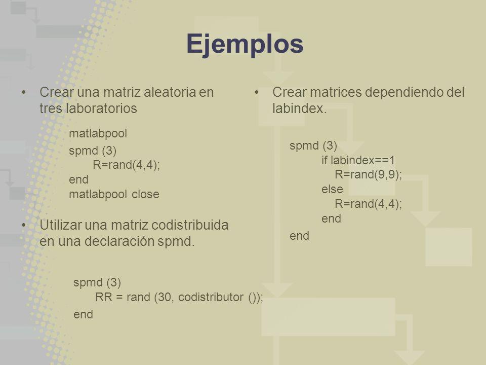 Ejemplos Crear una matriz aleatoria en tres laboratorios Utilizar una matriz codistribuida en una declaración spmd. Crear matrices dependiendo del lab