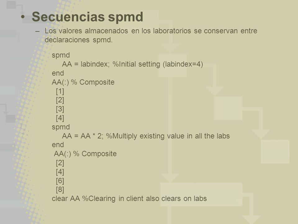 Secuencias spmd –Los valores almacenados en los laboratorios se conservan entre declaraciones spmd. spmd AA = labindex; %Initial setting (labindex=4)