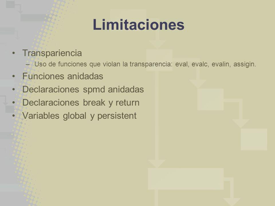 Limitaciones Transpariencia –Uso de funciones que violan la transparencia: eval, evalc, evalin, assigin. Funciones anidadas Declaraciones spmd anidada