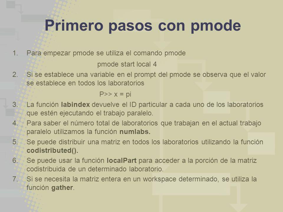 Primero pasos con pmode 1.Para empezar pmode se utiliza el comando pmode pmode start local 4 2.Si se establece una variable en el prompt del pmode se observa que el valor se establece en todos los laboratorios P>> x = pi 3.La función labindex devuelve el ID particular a cada uno de los laboratorios que estén ejecutando el trabajo paralelo.
