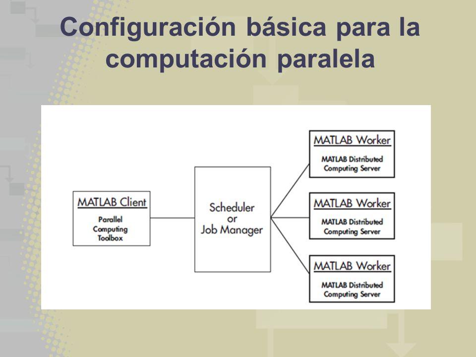 Configuración básica para la computación paralela