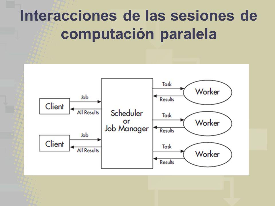 Interacciones de las sesiones de computación paralela