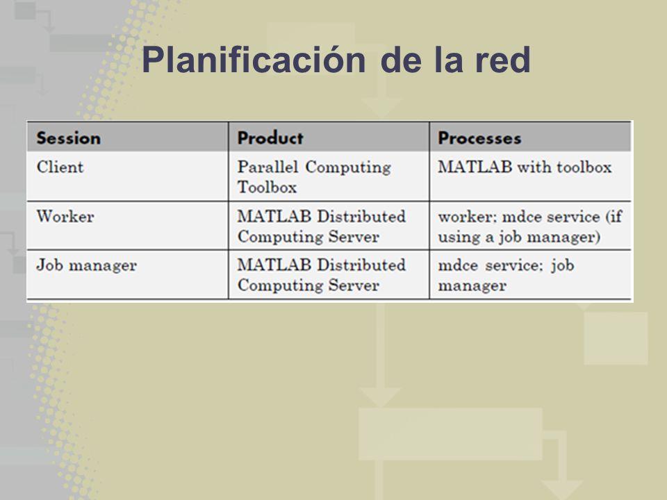 Planificación de la red