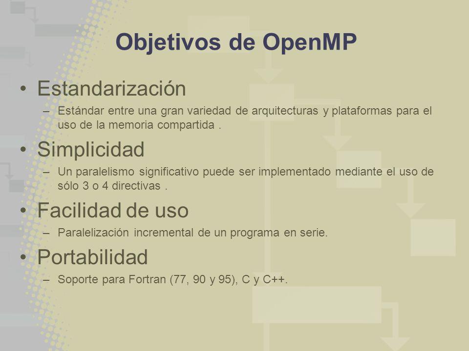Objetivos de OpenMP Estandarización –Estándar entre una gran variedad de arquitecturas y plataformas para el uso de la memoria compartida. Simplicidad