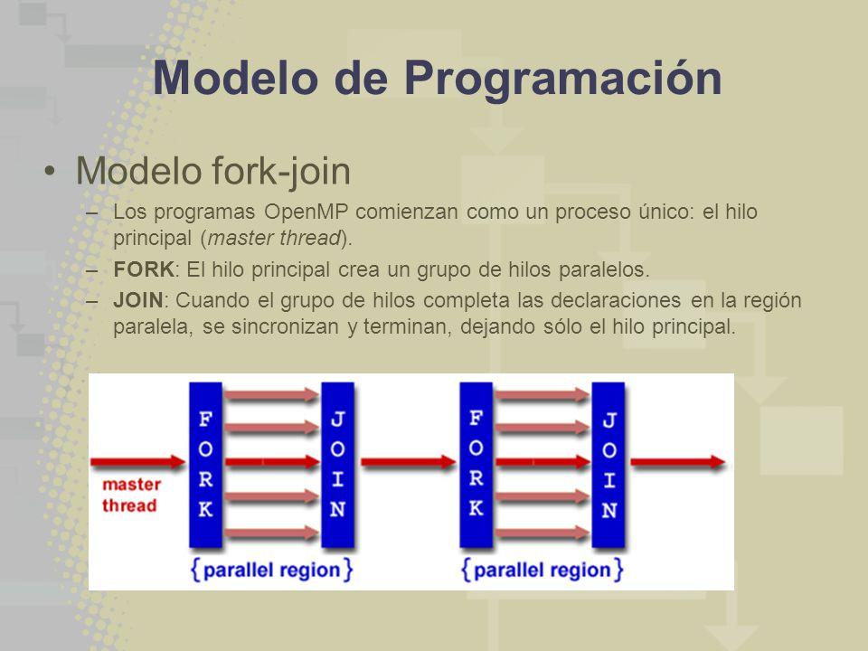 Modelo de Programación Modelo fork-join –Los programas OpenMP comienzan como un proceso único: el hilo principal (master thread).