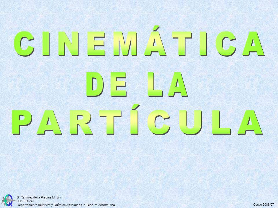Curso 2006/07 S. Ramírez de la Piscina Millán U.D. Física I Departamento de Física y Química Aplicadas a la Técnica Aeronáutica