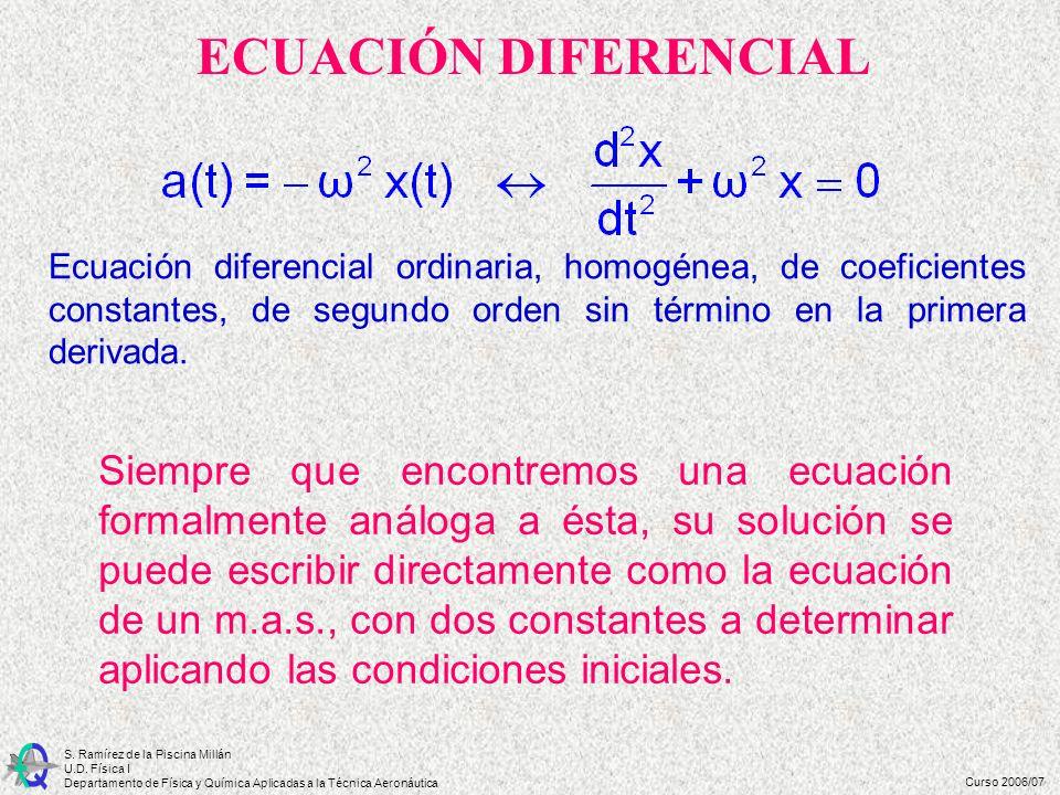 Curso 2006/07 S. Ramírez de la Piscina Millán U.D. Física I Departamento de Física y Química Aplicadas a la Técnica Aeronáutica Ecuación diferencial o
