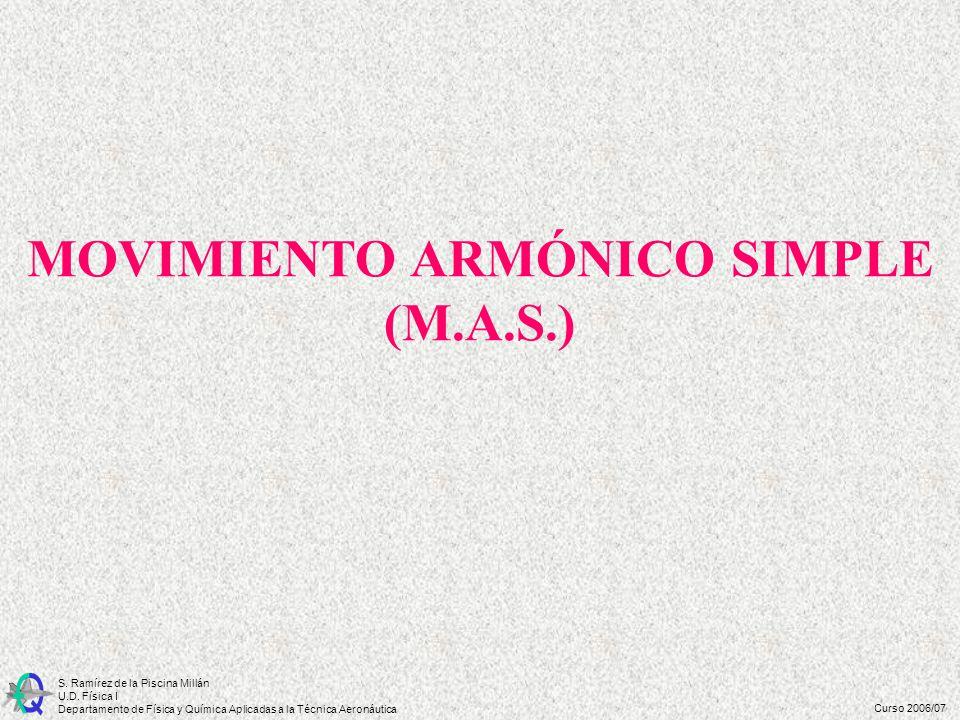 Curso 2006/07 S. Ramírez de la Piscina Millán U.D. Física I Departamento de Física y Química Aplicadas a la Técnica Aeronáutica MOVIMIENTO ARMÓNICO SI
