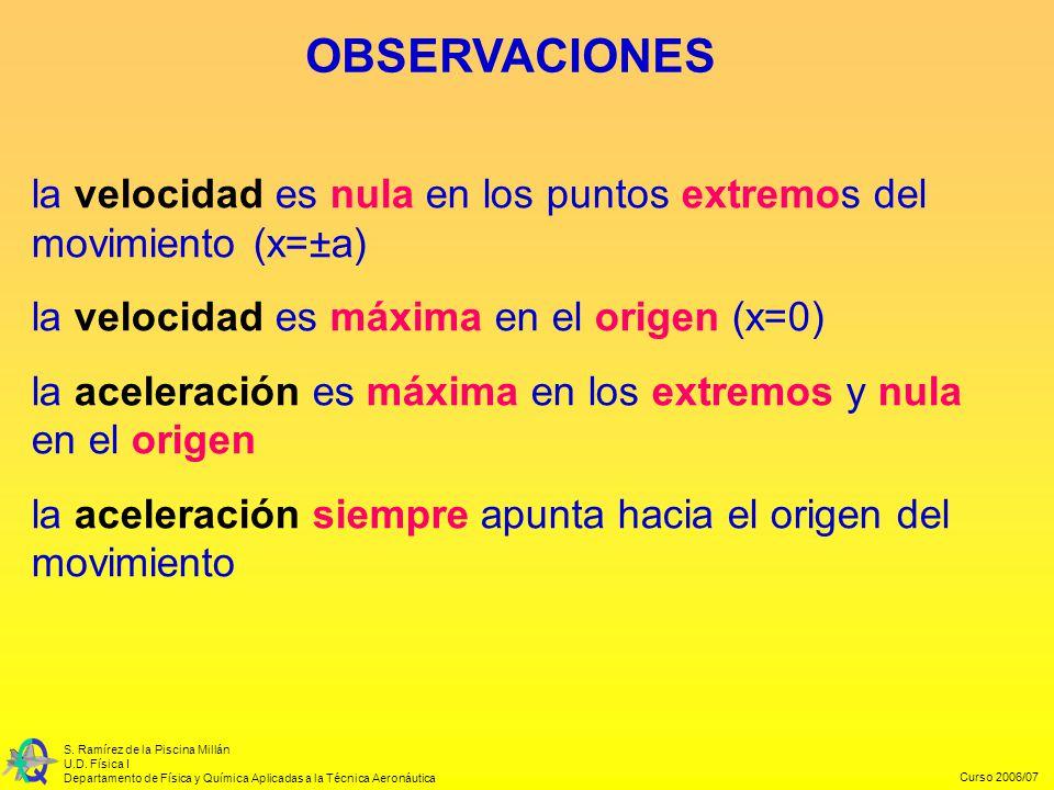 Curso 2006/07 S. Ramírez de la Piscina Millán U.D. Física I Departamento de Física y Química Aplicadas a la Técnica Aeronáutica la velocidad es nula e