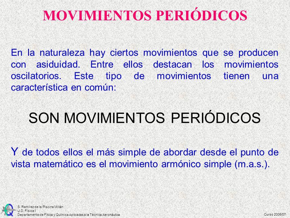 Curso 2006/07 S. Ramírez de la Piscina Millán U.D. Física I Departamento de Física y Química Aplicadas a la Técnica Aeronáutica MOVIMIENTOS PERIÓDICOS