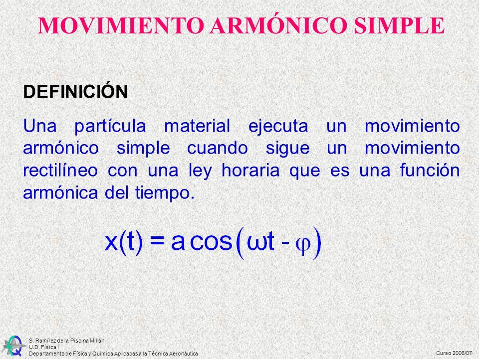 Curso 2006/07 S. Ramírez de la Piscina Millán U.D. Física I Departamento de Física y Química Aplicadas a la Técnica Aeronáutica DEFINICIÓN Una partícu
