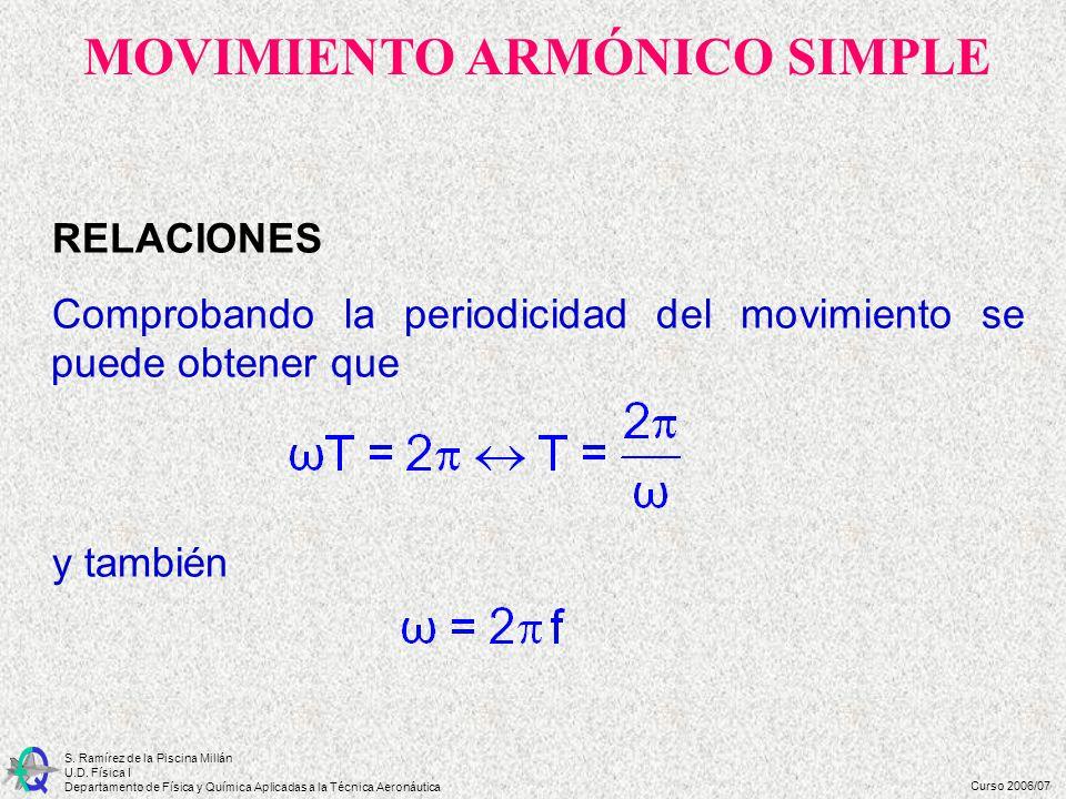 Curso 2006/07 S. Ramírez de la Piscina Millán U.D. Física I Departamento de Física y Química Aplicadas a la Técnica Aeronáutica RELACIONES Comprobando