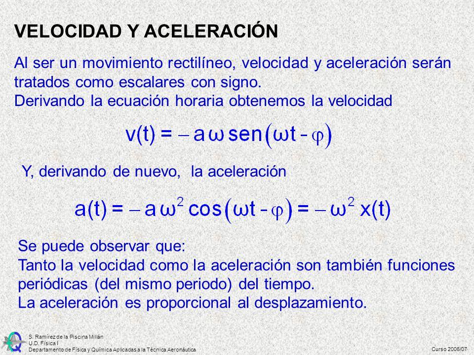 Curso 2006/07 S. Ramírez de la Piscina Millán U.D. Física I Departamento de Física y Química Aplicadas a la Técnica Aeronáutica VELOCIDAD Y ACELERACIÓ