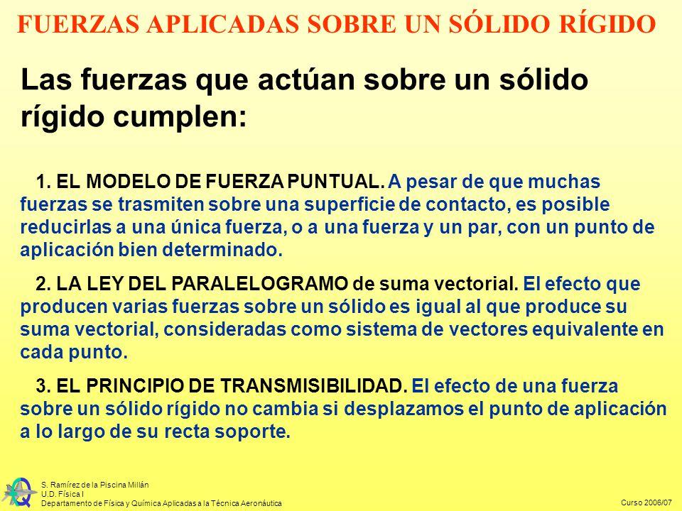Curso 2006/07 S. Ramírez de la Piscina Millán U.D. Física I Departamento de Física y Química Aplicadas a la Técnica Aeronáutica Las fuerzas que actúan