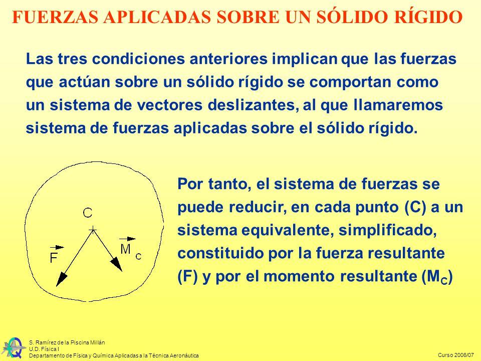 Curso 2006/07 S. Ramírez de la Piscina Millán U.D. Física I Departamento de Física y Química Aplicadas a la Técnica Aeronáutica Las tres condiciones a