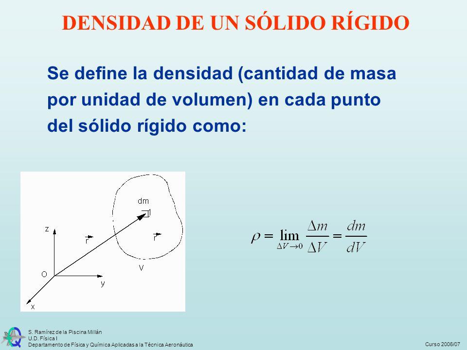 Curso 2006/07 S. Ramírez de la Piscina Millán U.D. Física I Departamento de Física y Química Aplicadas a la Técnica Aeronáutica Se define la densidad