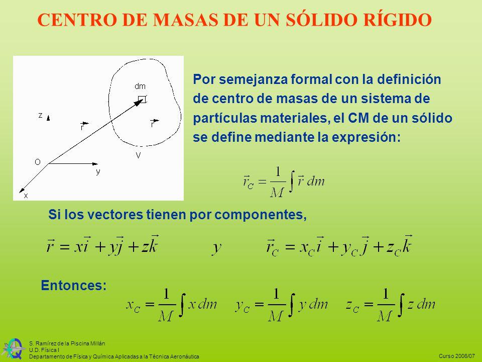 Curso 2006/07 S. Ramírez de la Piscina Millán U.D. Física I Departamento de Física y Química Aplicadas a la Técnica Aeronáutica CENTRO DE MASAS DE UN