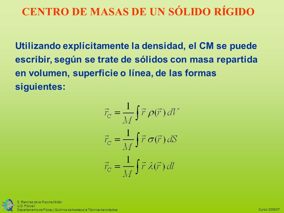 Curso 2006/07 S. Ramírez de la Piscina Millán U.D. Física I Departamento de Física y Química Aplicadas a la Técnica Aeronáutica Utilizando explícitame