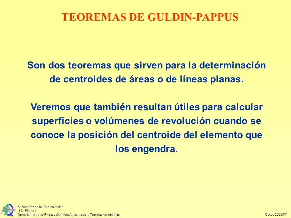 Curso 2006/07 S. Ramírez de la Piscina Millán U.D. Física I Departamento de Física y Química Aplicadas a la Técnica Aeronáutica Son dos teoremas que s