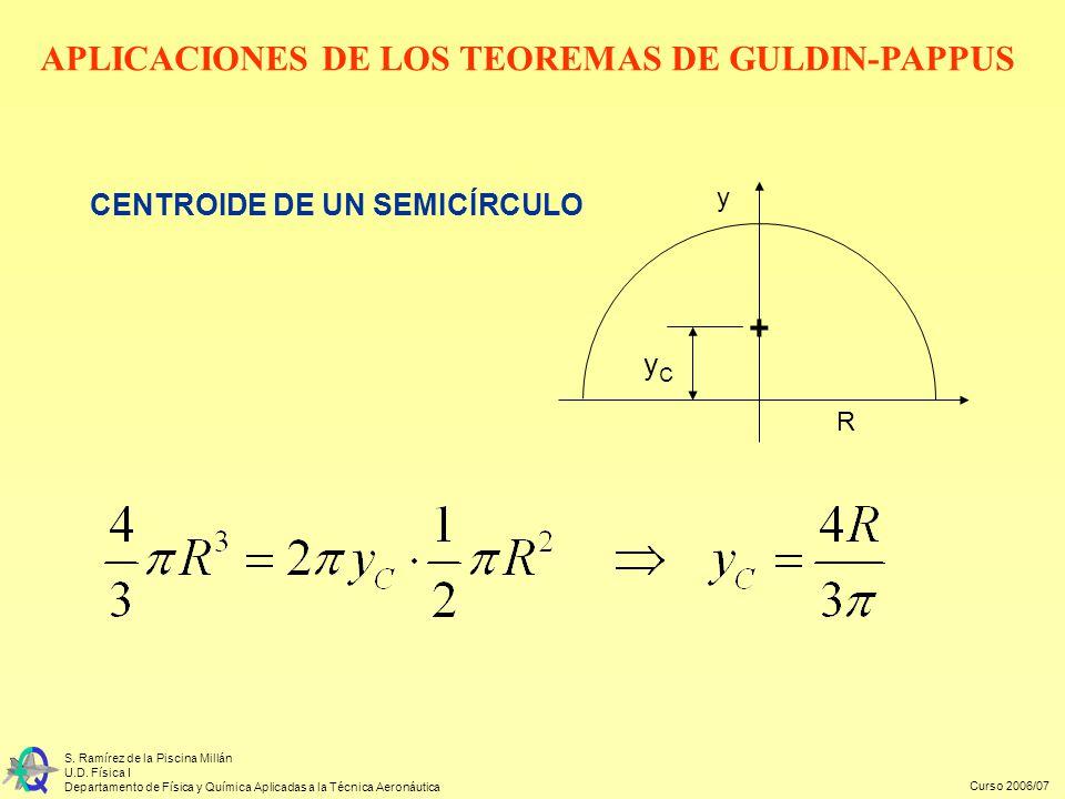 Curso 2006/07 S. Ramírez de la Piscina Millán U.D. Física I Departamento de Física y Química Aplicadas a la Técnica Aeronáutica CENTROIDE DE UN SEMICÍ