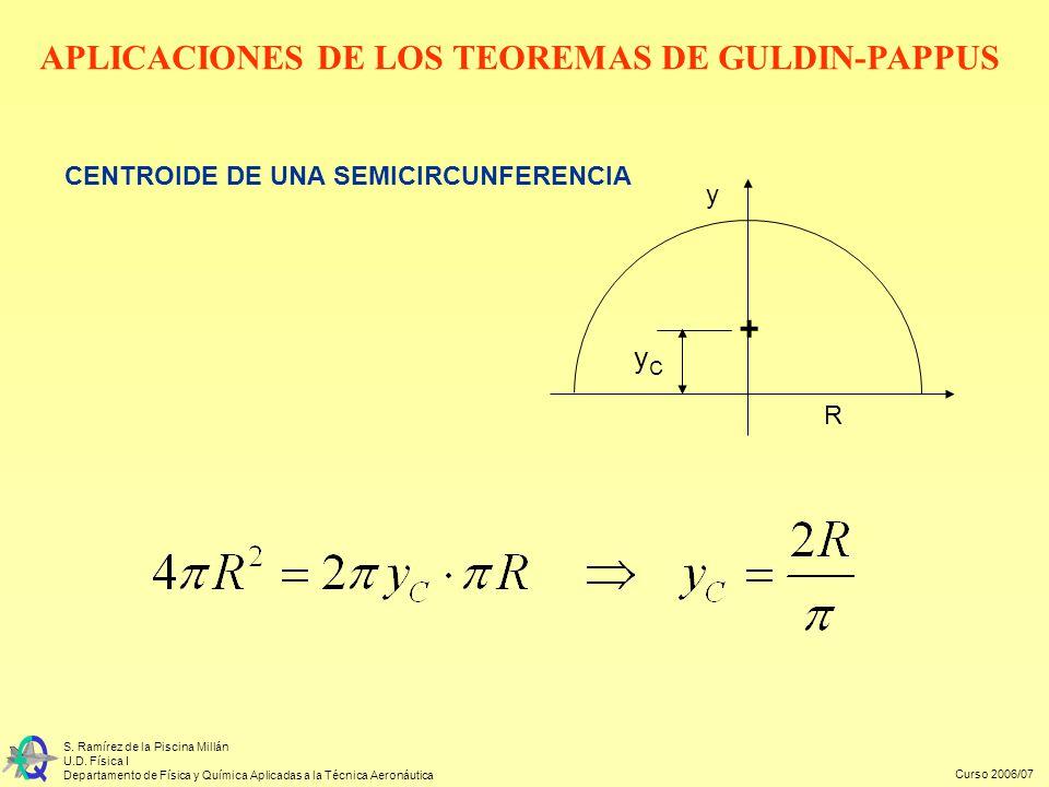Curso 2006/07 S. Ramírez de la Piscina Millán U.D. Física I Departamento de Física y Química Aplicadas a la Técnica Aeronáutica CENTROIDE DE UNA SEMIC