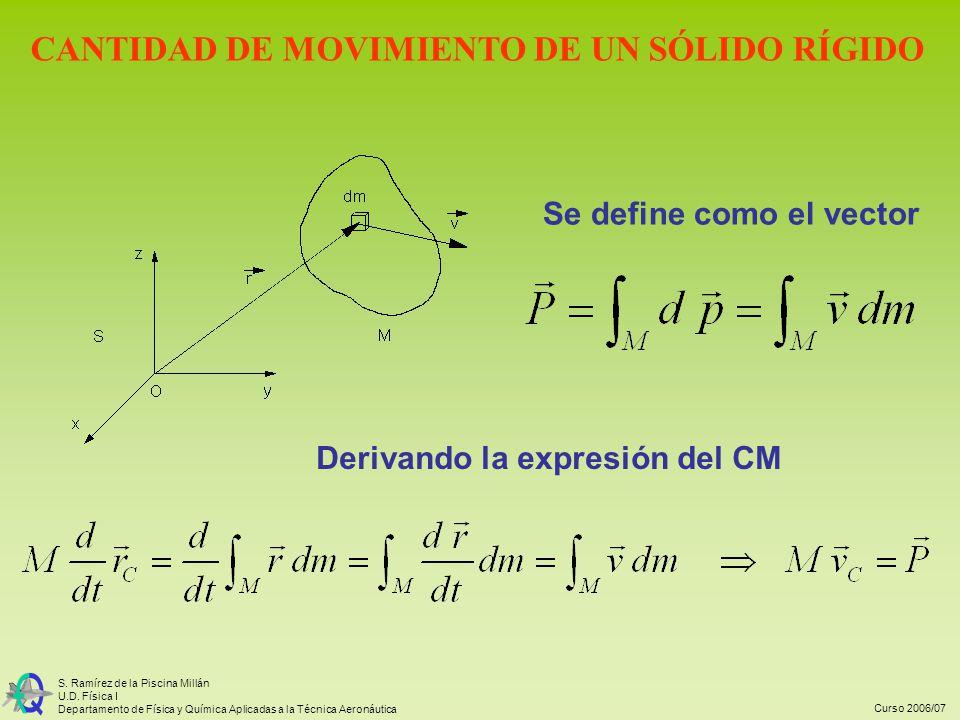 Curso 2006/07 S. Ramírez de la Piscina Millán U.D. Física I Departamento de Física y Química Aplicadas a la Técnica Aeronáutica CANTIDAD DE MOVIMIENTO