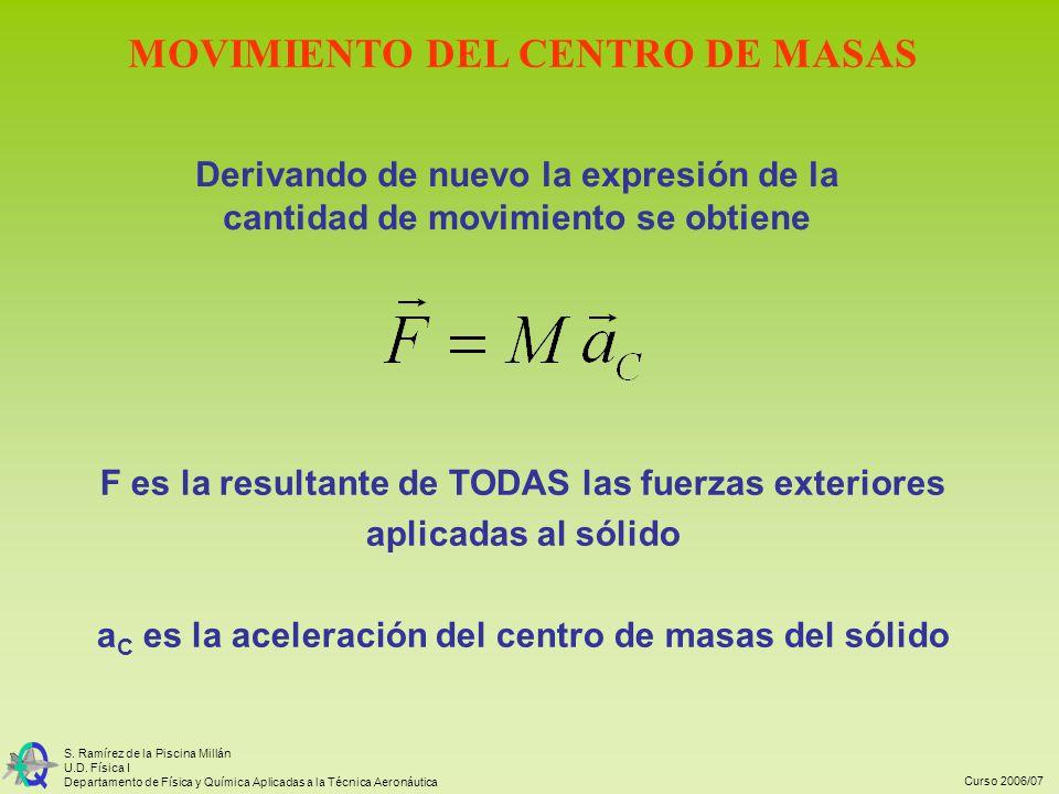 Curso 2006/07 S. Ramírez de la Piscina Millán U.D. Física I Departamento de Física y Química Aplicadas a la Técnica Aeronáutica Derivando de nuevo la