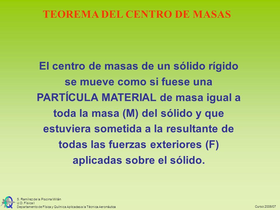 Curso 2006/07 S. Ramírez de la Piscina Millán U.D. Física I Departamento de Física y Química Aplicadas a la Técnica Aeronáutica El centro de masas de