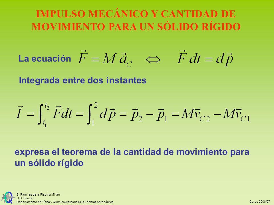 Curso 2006/07 S. Ramírez de la Piscina Millán U.D. Física I Departamento de Física y Química Aplicadas a la Técnica Aeronáutica IMPULSO MECÁNICO Y CAN