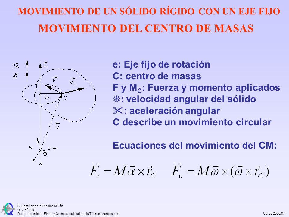 Curso 2006/07 S. Ramírez de la Piscina Millán U.D. Física I Departamento de Física y Química Aplicadas a la Técnica Aeronáutica MOVIMIENTO DE UN SÓLID