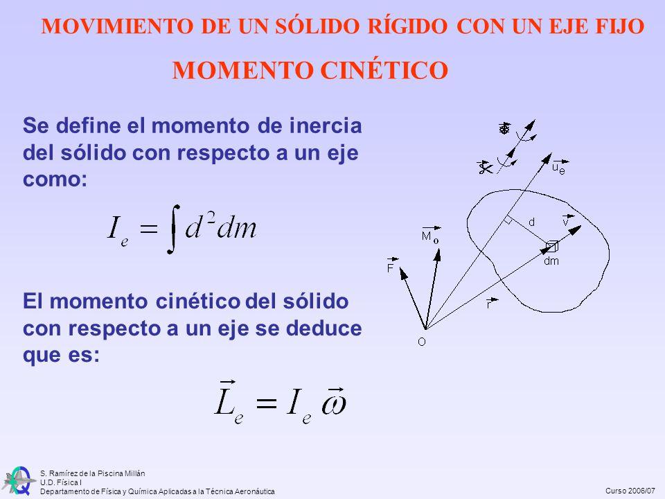 Curso 2006/07 S. Ramírez de la Piscina Millán U.D. Física I Departamento de Física y Química Aplicadas a la Técnica Aeronáutica MOMENTO CINÉTICO Se de