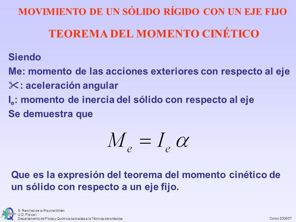 Curso 2006/07 S. Ramírez de la Piscina Millán U.D. Física I Departamento de Física y Química Aplicadas a la Técnica Aeronáutica TEOREMA DEL MOMENTO CI