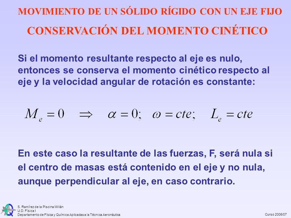 Curso 2006/07 S. Ramírez de la Piscina Millán U.D. Física I Departamento de Física y Química Aplicadas a la Técnica Aeronáutica CONSERVACIÓN DEL MOMEN