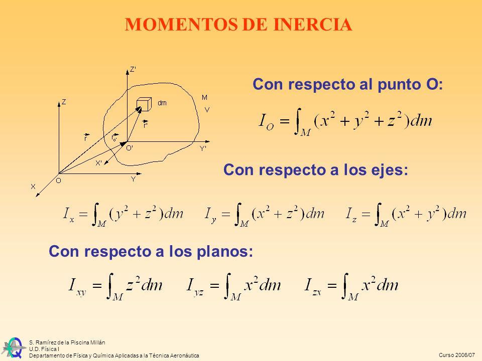 Curso 2006/07 S. Ramírez de la Piscina Millán U.D. Física I Departamento de Física y Química Aplicadas a la Técnica Aeronáutica MOMENTOS DE INERCIA Co