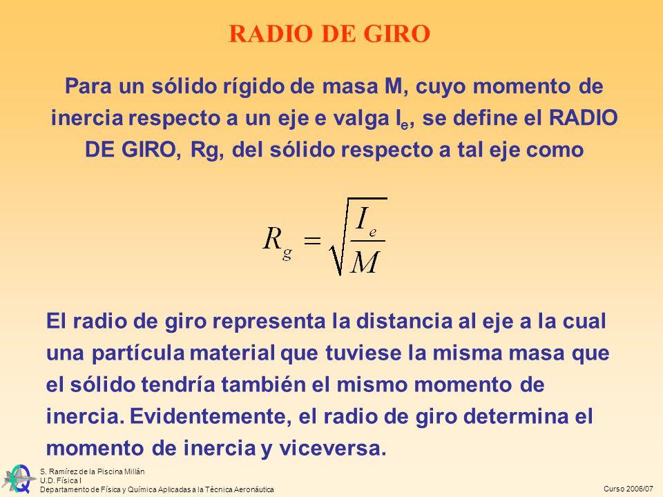 Curso 2006/07 S. Ramírez de la Piscina Millán U.D. Física I Departamento de Física y Química Aplicadas a la Técnica Aeronáutica Para un sólido rígido