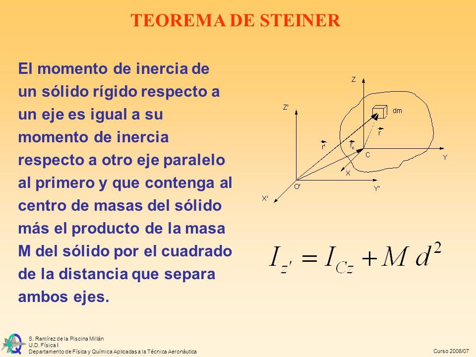 Curso 2006/07 S. Ramírez de la Piscina Millán U.D. Física I Departamento de Física y Química Aplicadas a la Técnica Aeronáutica TEOREMA DE STEINER El