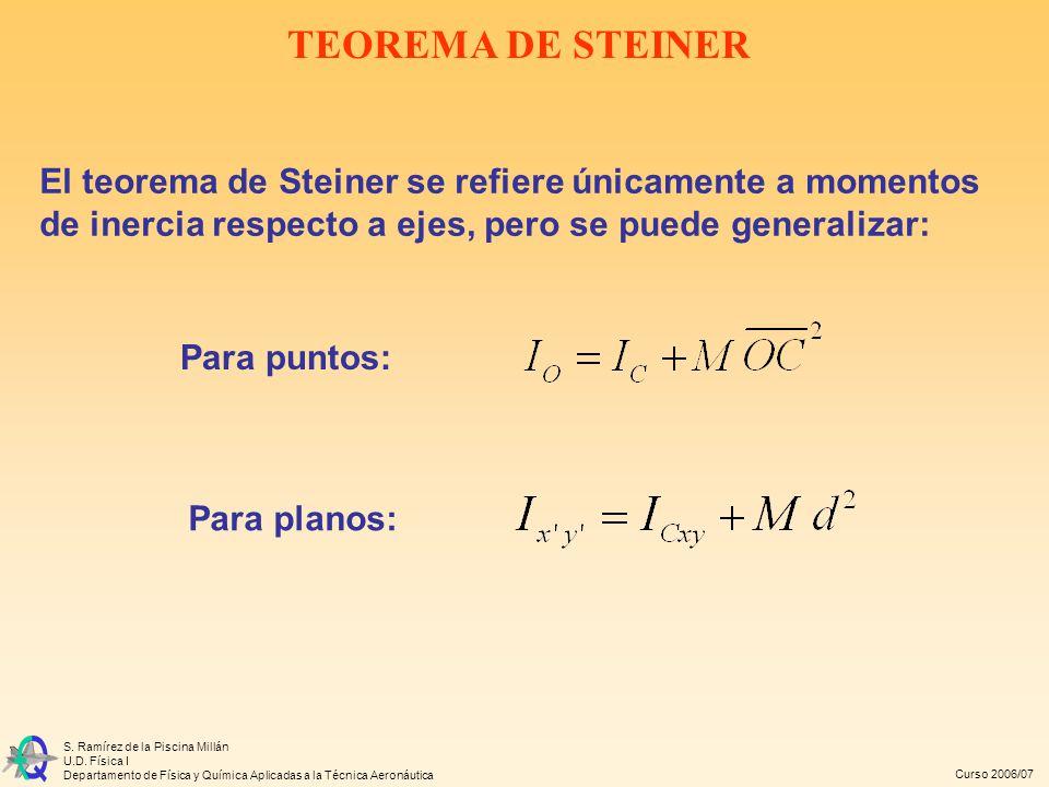 Curso 2006/07 S. Ramírez de la Piscina Millán U.D. Física I Departamento de Física y Química Aplicadas a la Técnica Aeronáutica El teorema de Steiner