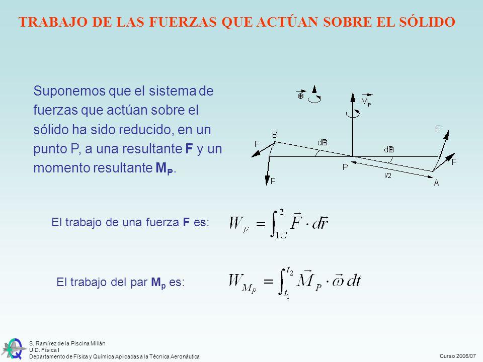 Curso 2006/07 S. Ramírez de la Piscina Millán U.D. Física I Departamento de Física y Química Aplicadas a la Técnica Aeronáutica TRABAJO DE LAS FUERZAS