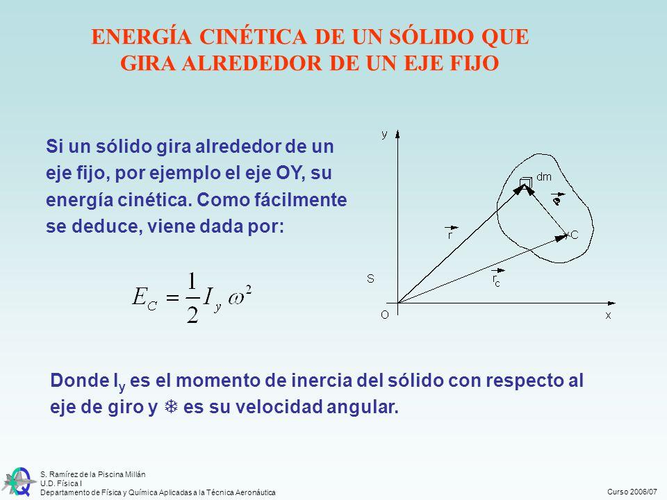 Curso 2006/07 S. Ramírez de la Piscina Millán U.D. Física I Departamento de Física y Química Aplicadas a la Técnica Aeronáutica ENERGÍA CINÉTICA DE UN