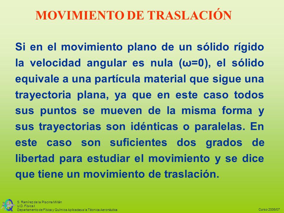 Curso 2006/07 S. Ramírez de la Piscina Millán U.D. Física I Departamento de Física y Química Aplicadas a la Técnica Aeronáutica Si en el movimiento pl