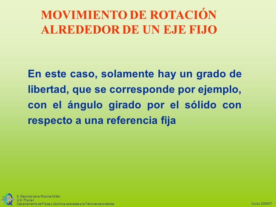 Curso 2006/07 S. Ramírez de la Piscina Millán U.D. Física I Departamento de Física y Química Aplicadas a la Técnica Aeronáutica En este caso, solament